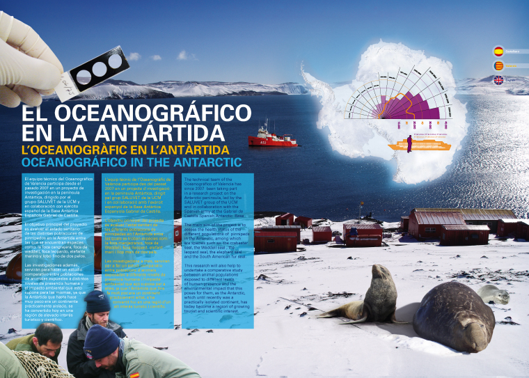 Cartel. Antártida. L'Oceanografic.